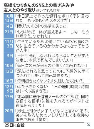 http//mainichi.jp/articles/20161008/k00/00m/