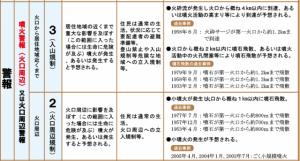 http://www.data.jma.go.jp/svd/vois/data/tokyo/STOCK/activity_info/503.html
